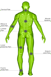 Condition-Diagram1
